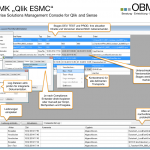 QESMC -  Unsere  Enterprise Solution Management Console für komplexe Qlik-Projekte